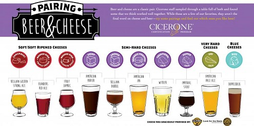 Cicerone_beer_and_cheese